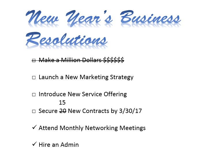 Analyze and Revise Resolutions